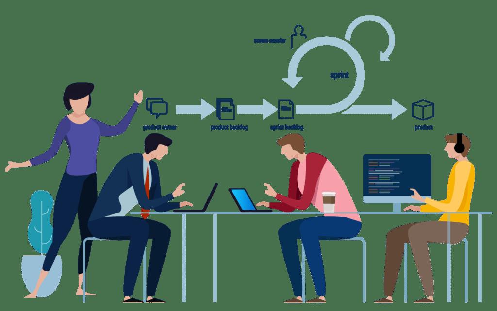 gestion de projet en mode agile - méthode SCRUM